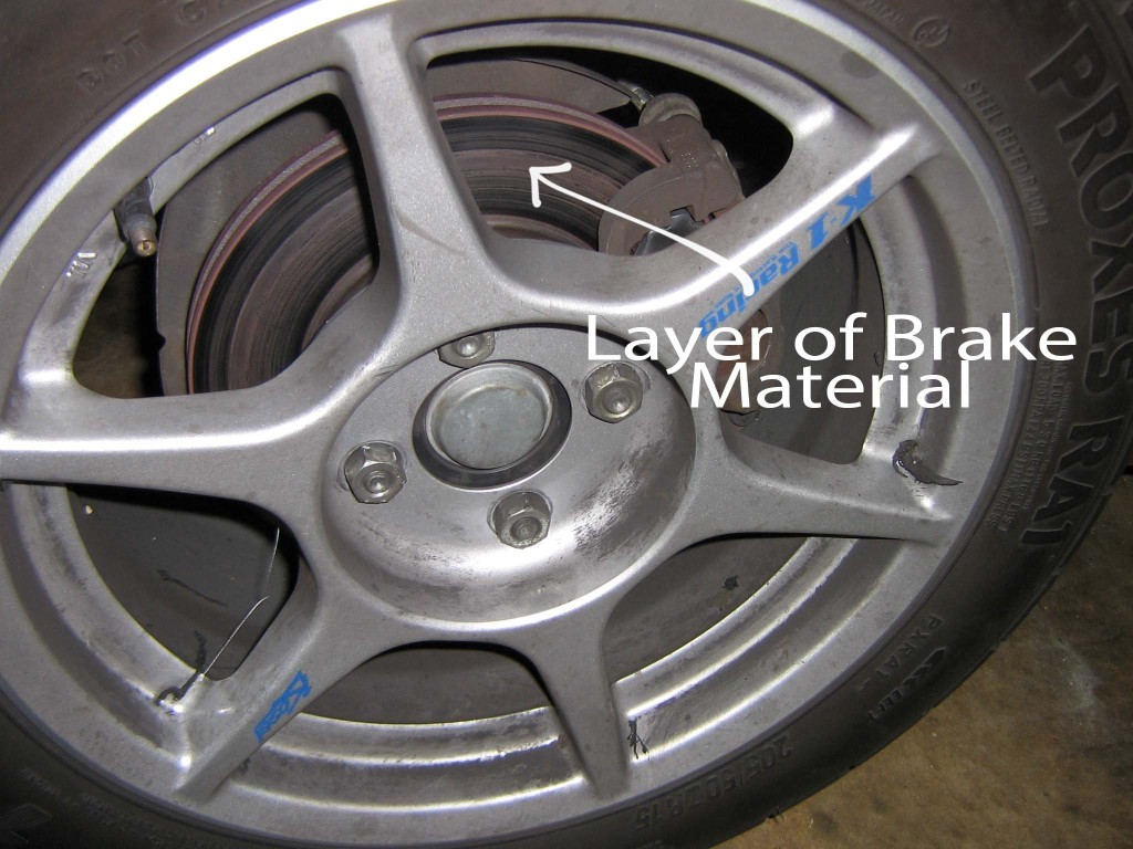 Bedding In Brakes 28 Images Performance Brake Brake Rotor Bed In Fundamentals Brake Pads